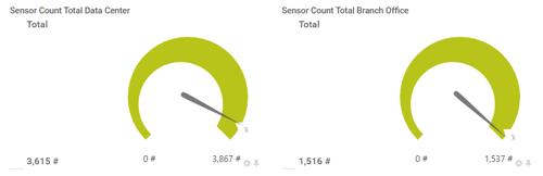 060421_Custom sensors
