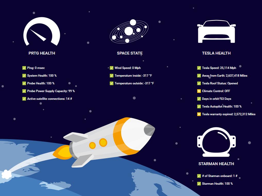 prtg-space-dashboard-tesla-starman-spacex