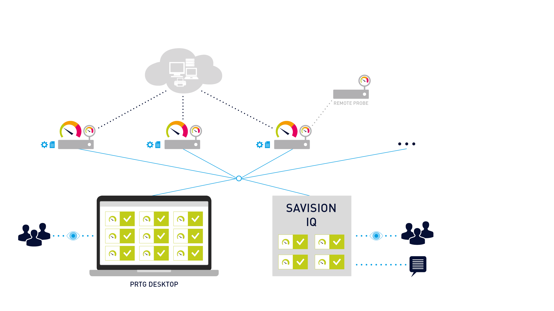 2-Multi-server-shared-workload