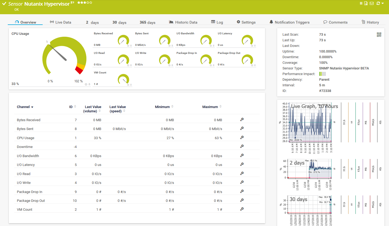 prtg-20155-sensor-nutanix-hypervisor