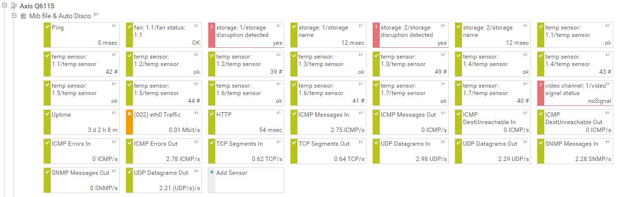 prtg-axis-sensors