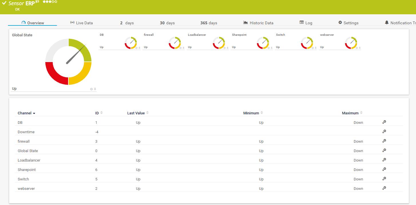 prtg-erp-monitoring-business-process-sensor-01