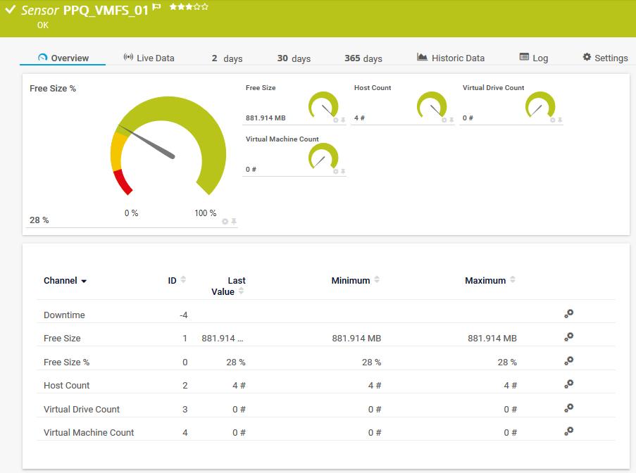 dell-emc-unity-vmware-datastore-v2-sensor-01