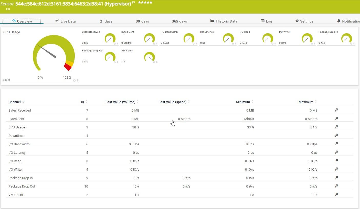 nutanix-hypervisor-sensor-01