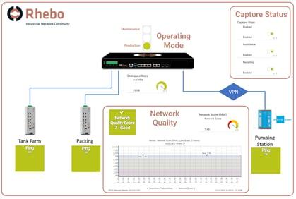 11-rhebo-network-quality-with-PRTG