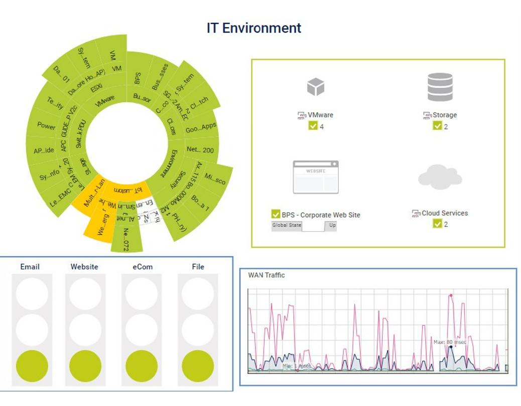 Industry-it-dboard-ITview