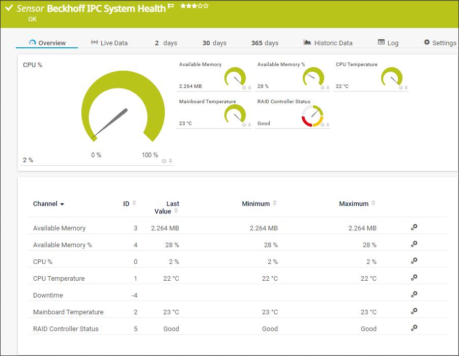 prtg-21371-beckhoff-ipc-system-health-sensor-01