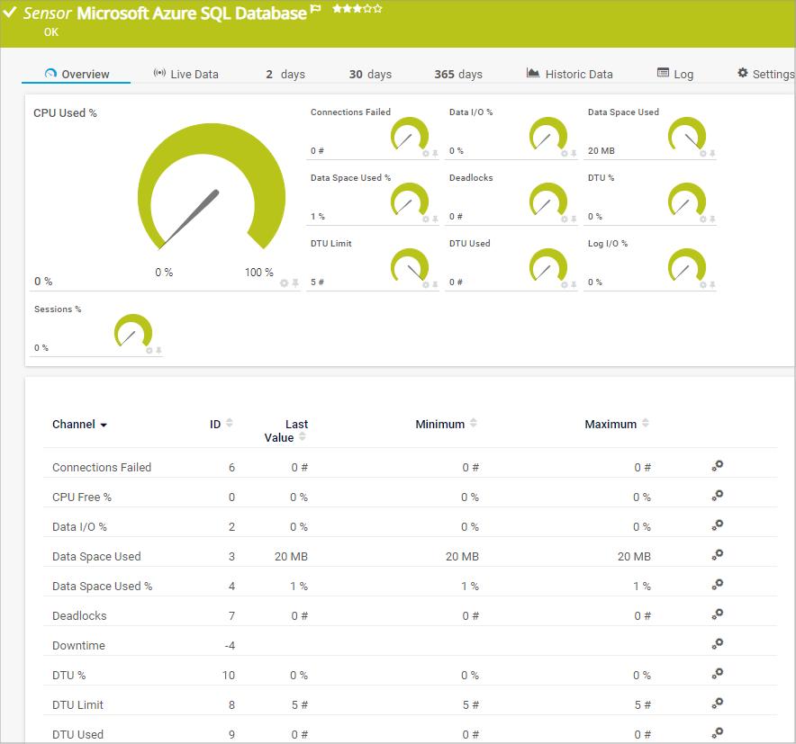 prtg-azure-sql-database-sensor-01