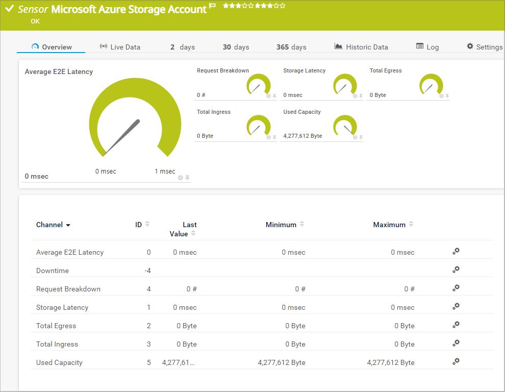 prtg-azure-storage-account-sensor-01