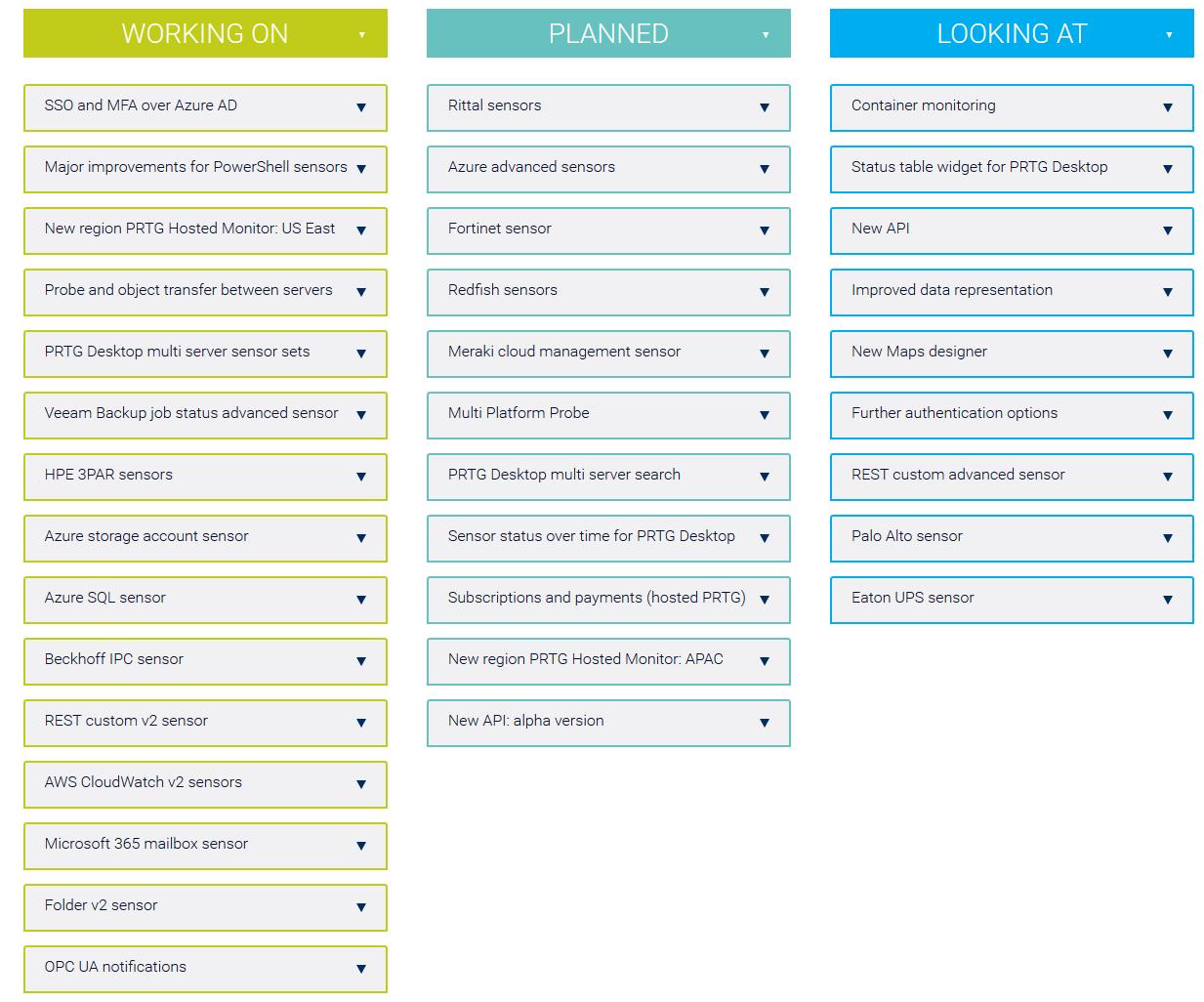 prtg-public-roadmap-april-2021