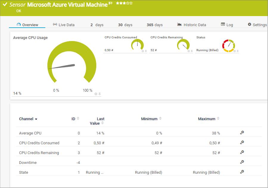 prtg_microsoft_azure_virtual_machine_sensor-01