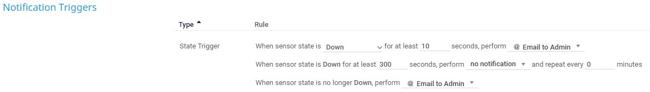 Notification Trigger UPS monitoring