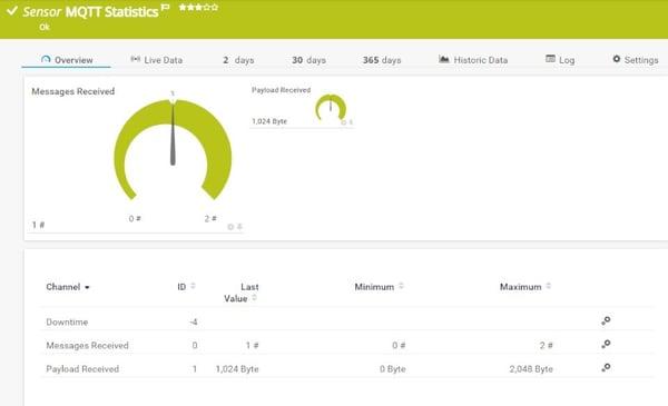 PRTG-MQTT-Statistics-Sensor