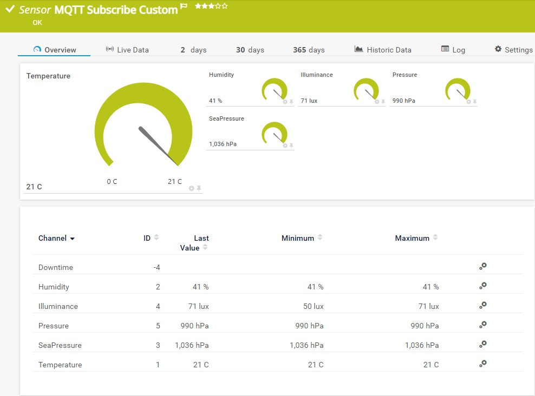 PRTG-MQTT-Subscribe-Custom-sensor