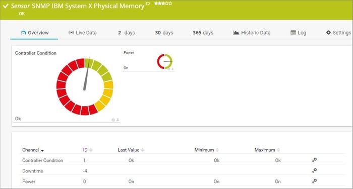 PRTG-SNMP-IBM-System-Physical-Memory