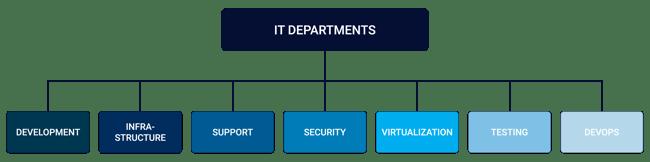 Variety-of-IT-Teams.20210820073743540