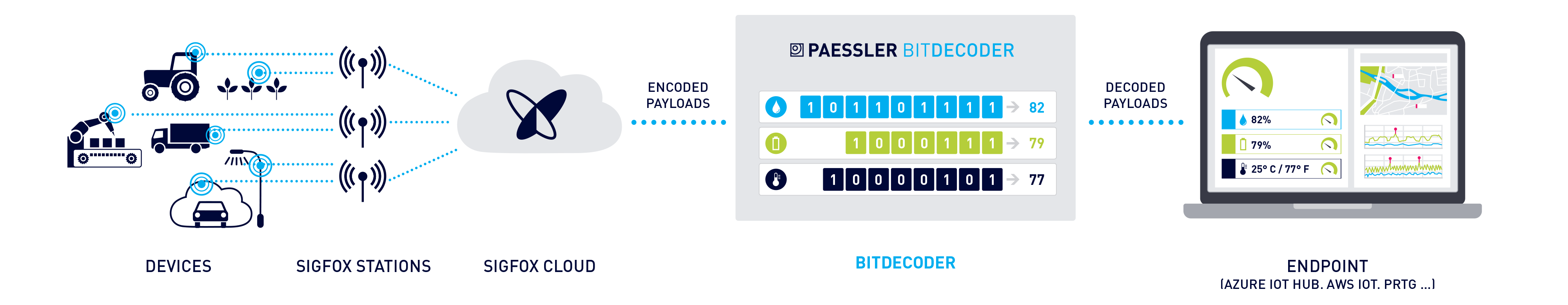 bit-decoder-1
