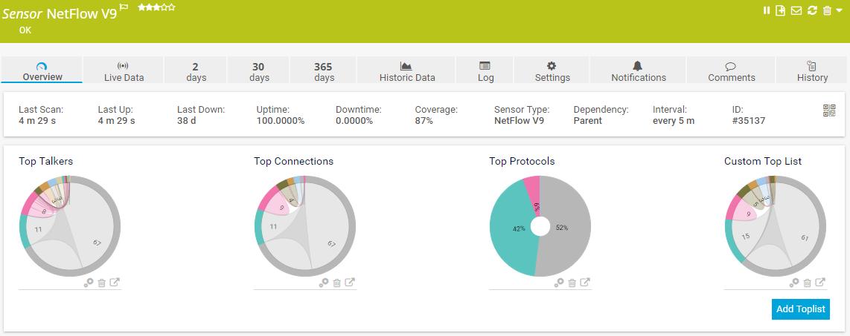 PRTG Bandwidth Sensor NetFlow v9