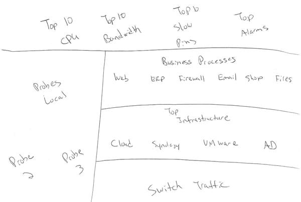 map-scribble