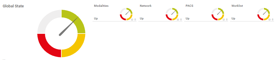 Business-Process-Sensor-example