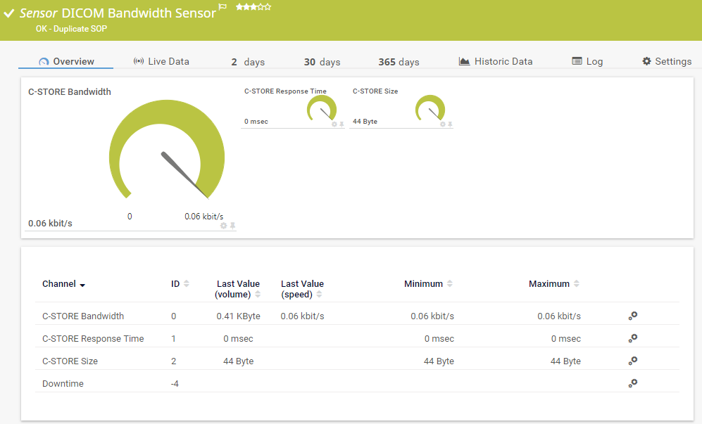 dicom-bandwidth-sensor