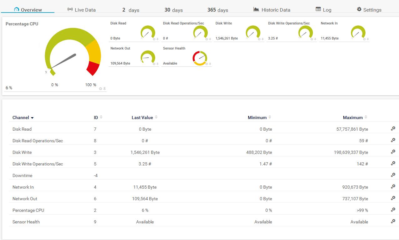 Azure-CloudApp-sensor