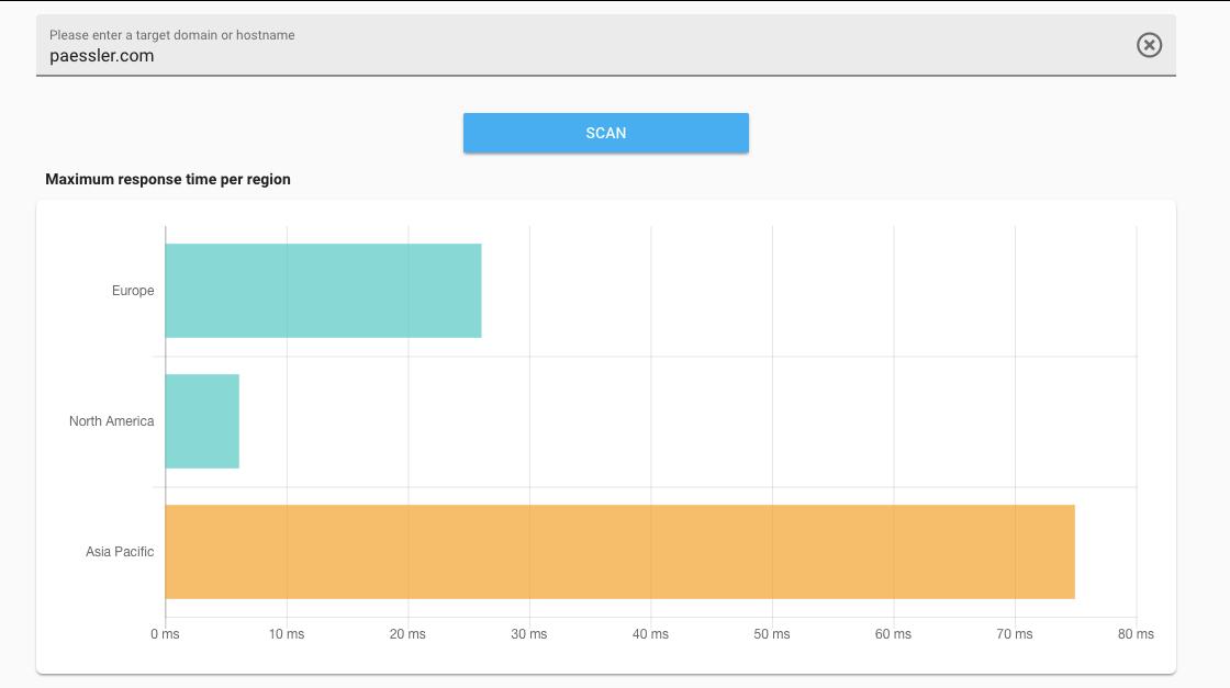 Paessler-Monitoring-Toolbox-DNS-Lookup-02