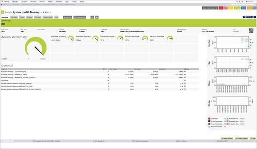 Overview of a Cisco System Health Sensor