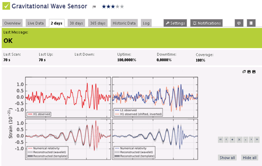 Sensor view with results