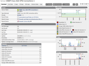Monitoring VPN connections on a Cisco ASA