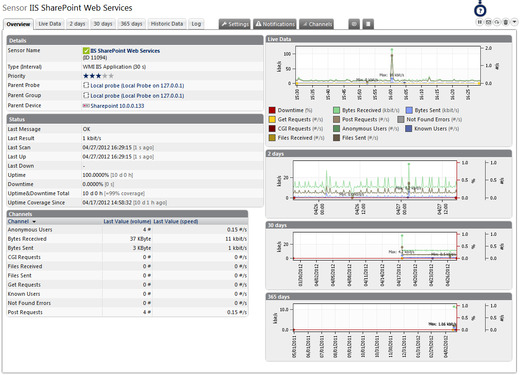 Monitoring IIS web services