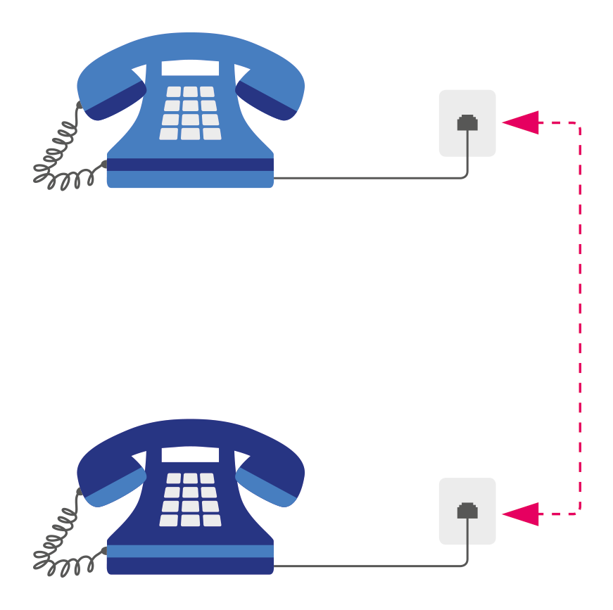 Two Telephones