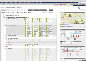 Web Interface of former PRTG Network Monitor 9
