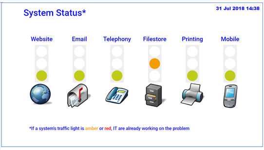 dashboard-system-status