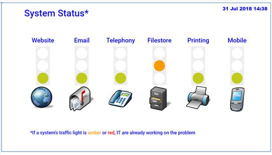 dashboard-system-status
