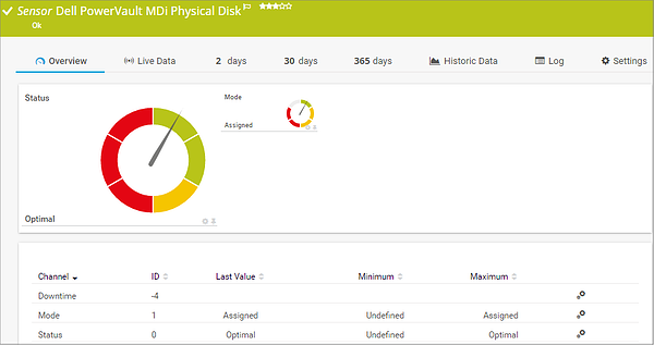 dell_powervault_mdi_physical_disk