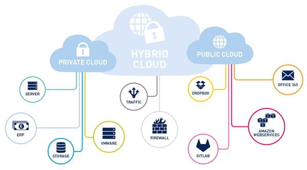 hybrid-cloud-info.png