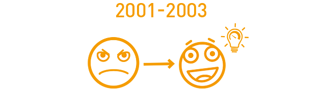 2001-2003.png