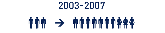2003-2007.png