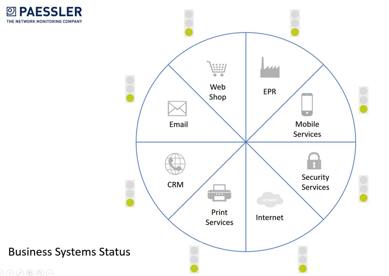 business-system-status.jpg