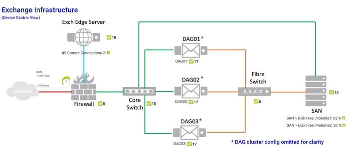 exchange-infrastructure-exchange-admin-6.jpg