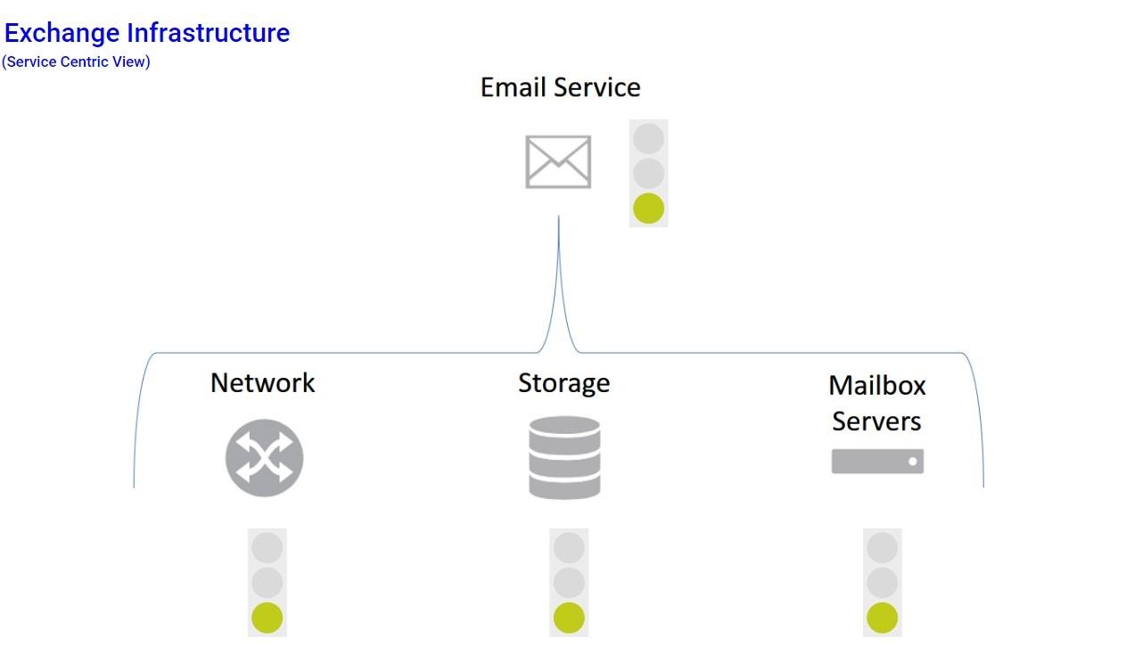exchange-infrastructure2-exchange-admin-6.jpg