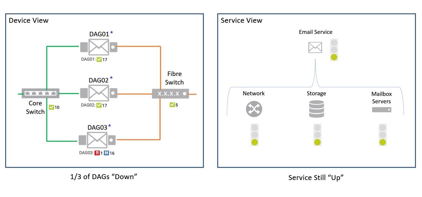 exchange-infrastructure3-exchange-admin-6.jpg