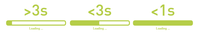 loading-time-1.png