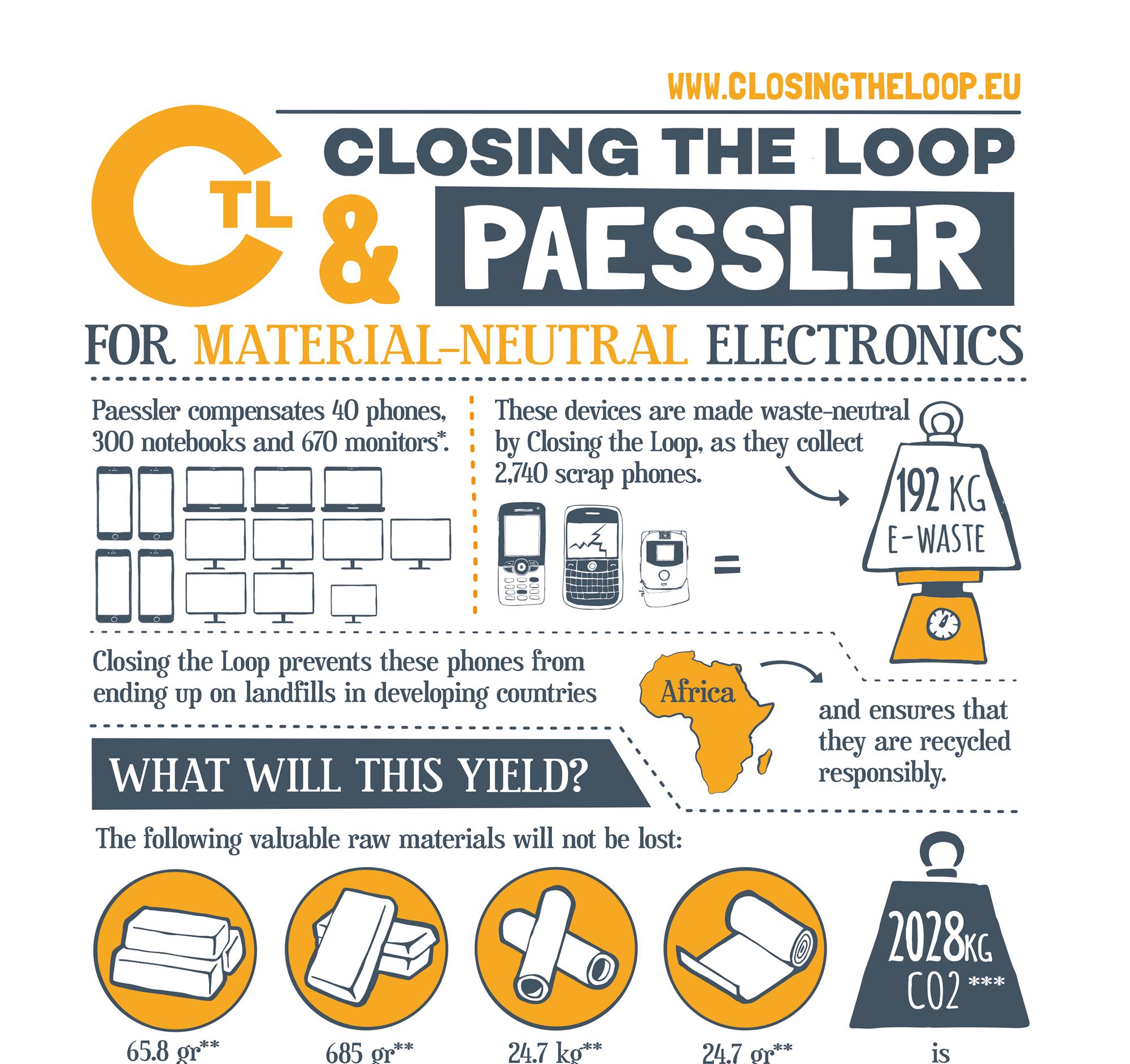 infographic_2021_Paessler_V2