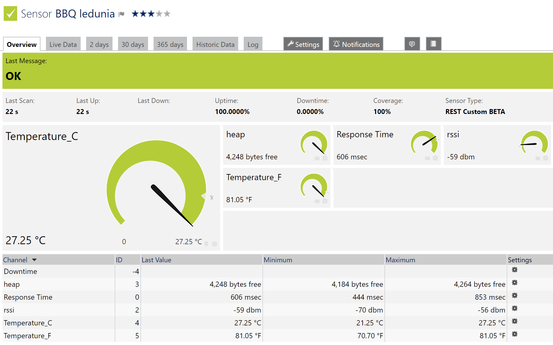 BBQ ledunia   Sensor Details   PRTG Network Monitor  WIN FMV9GQ089DS1.png