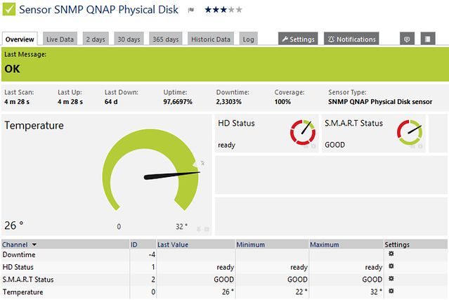 The S M A R T est Way to Monitor Your QNAP NAS? With PRTG, of course!