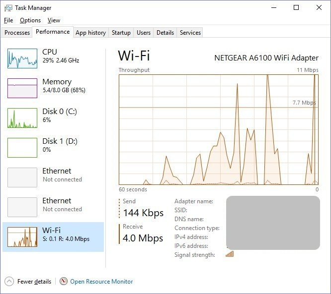 Easy Ways to Quickly Test Your Bandwidth