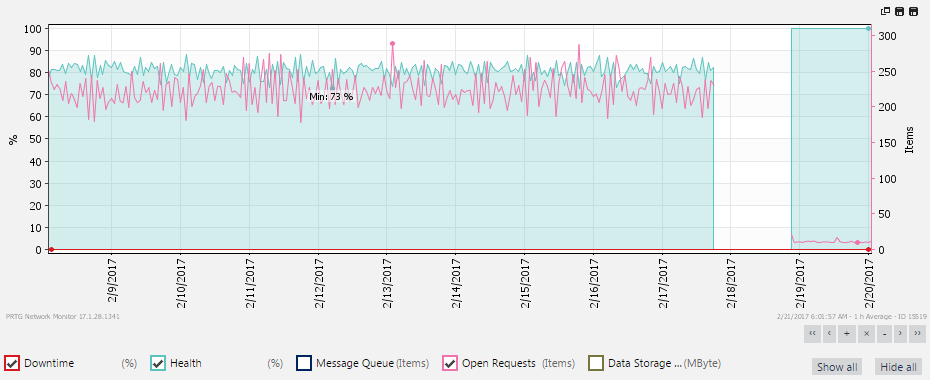 omar-screenshot-have-permission-wmi-performance.png