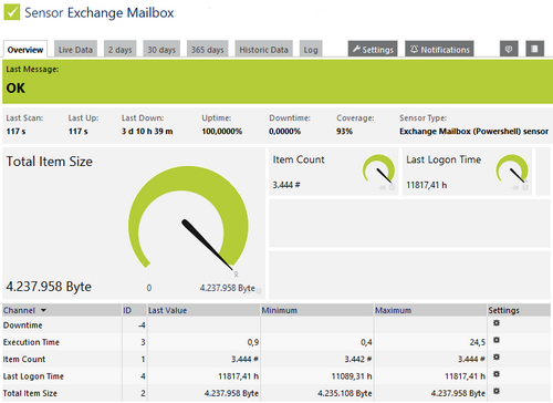 sensor-exchange-mailbox-powershell.png